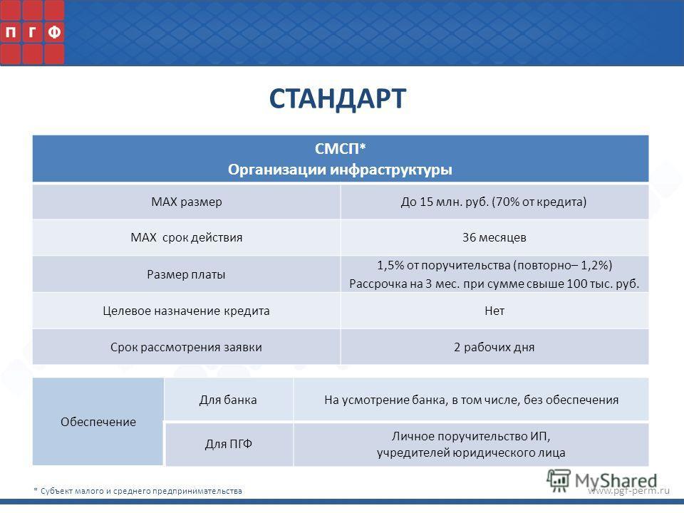 www.pgf-perm.ru СМСП * Организации инфраструктуры MAX размерДо 15 млн. руб. (70% от кредита) MAX срок действия36 месяцев Размер платы 1,5% от поручительства (повторно– 1,2%) Рассрочка на 3 мес. при сумме свыше 100 тыс. руб. Целевое назначение кредита