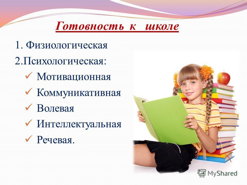 Готовность к школе 1. Физиологическая 2. Психологическая : Мотивационная Коммуникативная Волевая Интеллектуальная Речевая.
