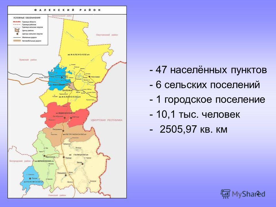 22 - 47 населённых пунктов - 6 сельских поселений - 1 городское поселение - 10,1 тыс. человек -2505,97 кв. км