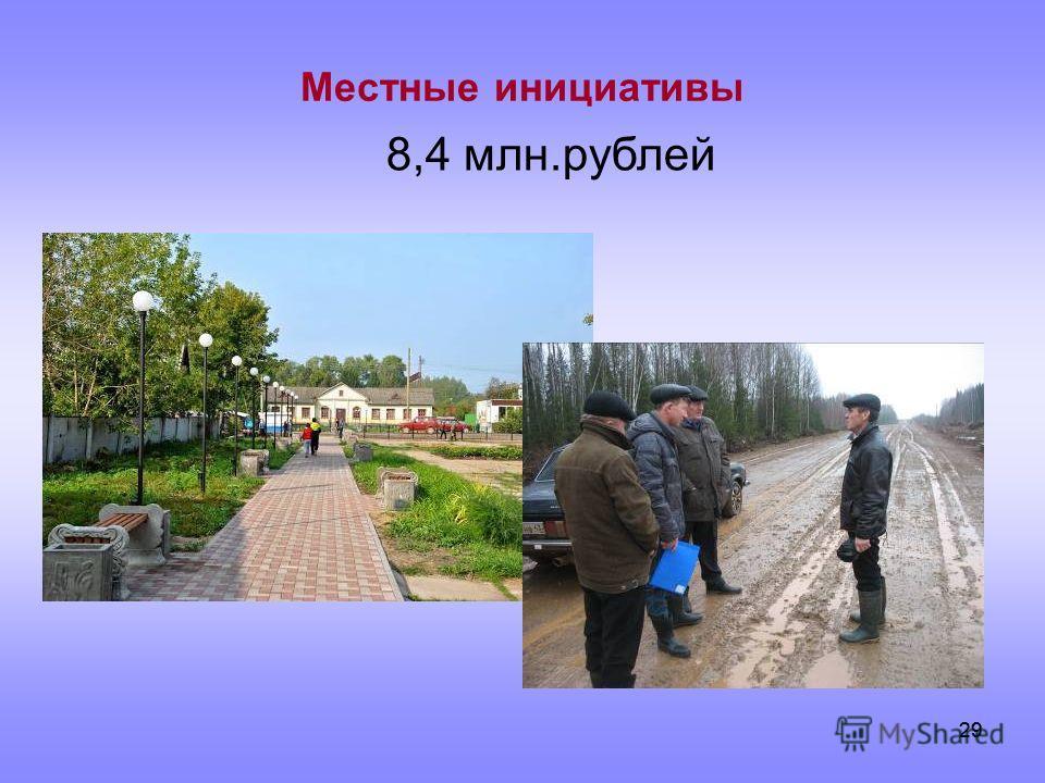 29 Местные инициативы 8,4 млн.рублей