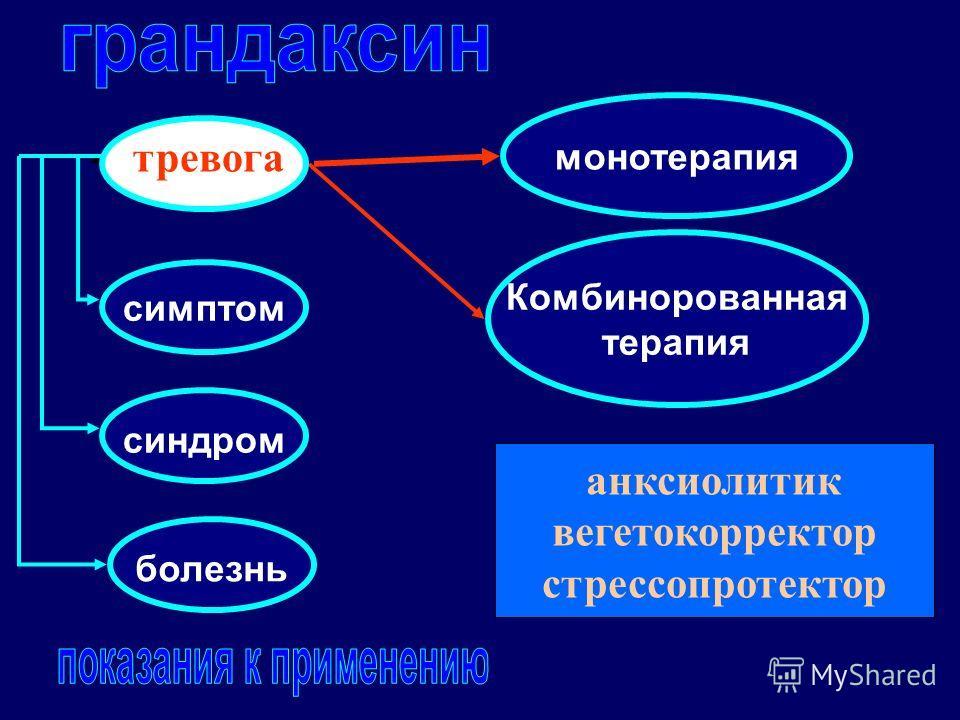 симптом синдром болезнь монотерапия Комбинорованная терапия анксиолитик вегетокорректор стрессопротектор тревога
