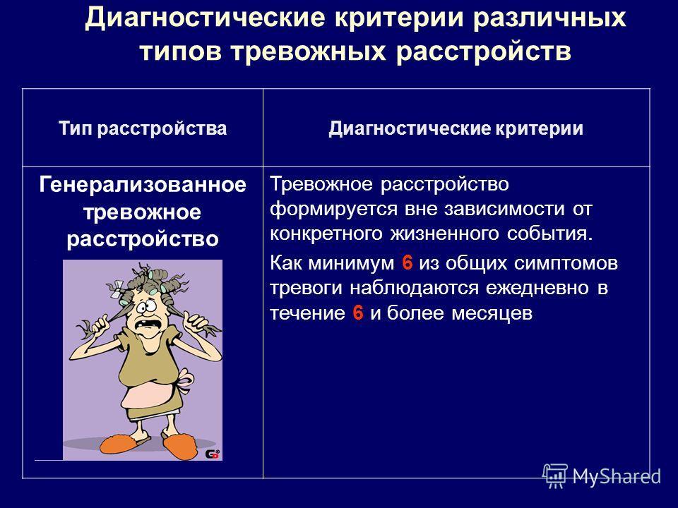 Расстройство Генерализованной Тревоги фото