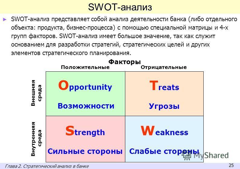 25 SWOT-анализ SWOT-анализ представляет собой анализ деятельности банка (либо отдельного объекта: продукта, бизнес-процесса) с помощью специальной матрицы и 4-х групп факторов. SWOT-анализ имеет большое значение, так как служит основанием для разрабо