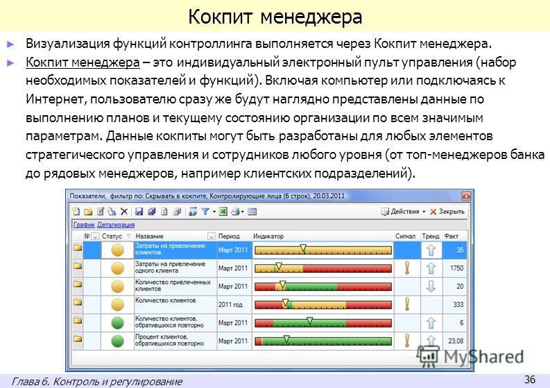 36 Кокпит менеджера Визуализация функций контроллинга выполняется через Кокпит менеджера. Кокпит менеджера – это индивидуальный электронный пульт управления (набор необходимых показателей и функций). Включая компьютер или подключаясь к Интернет, поль