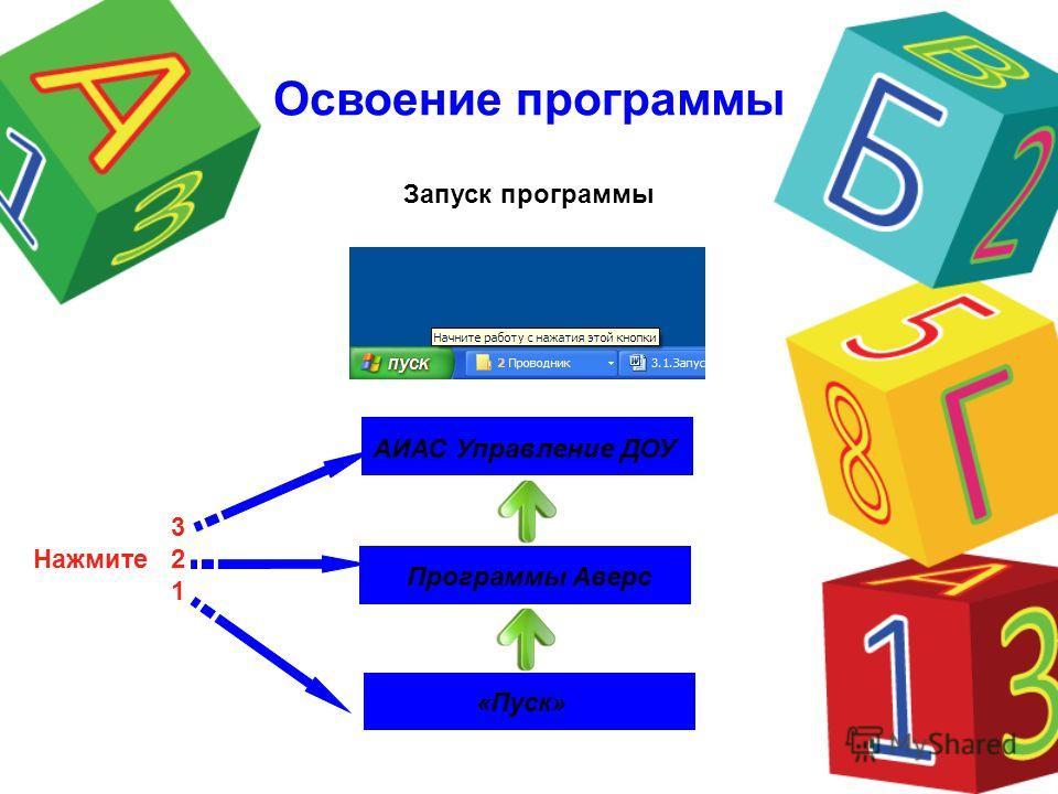 Запуск программы Освоение программы «Пуск» Программы Аверс АИАС Управление ДОУ 3 Нажмите 2 1