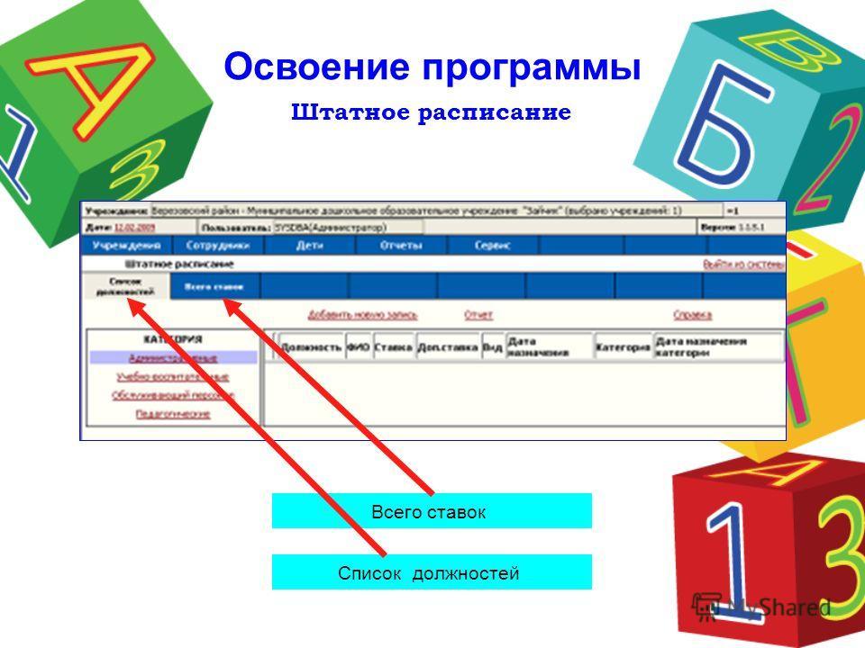 Штатное расписание Освоение программы Список должностей Всего ставок