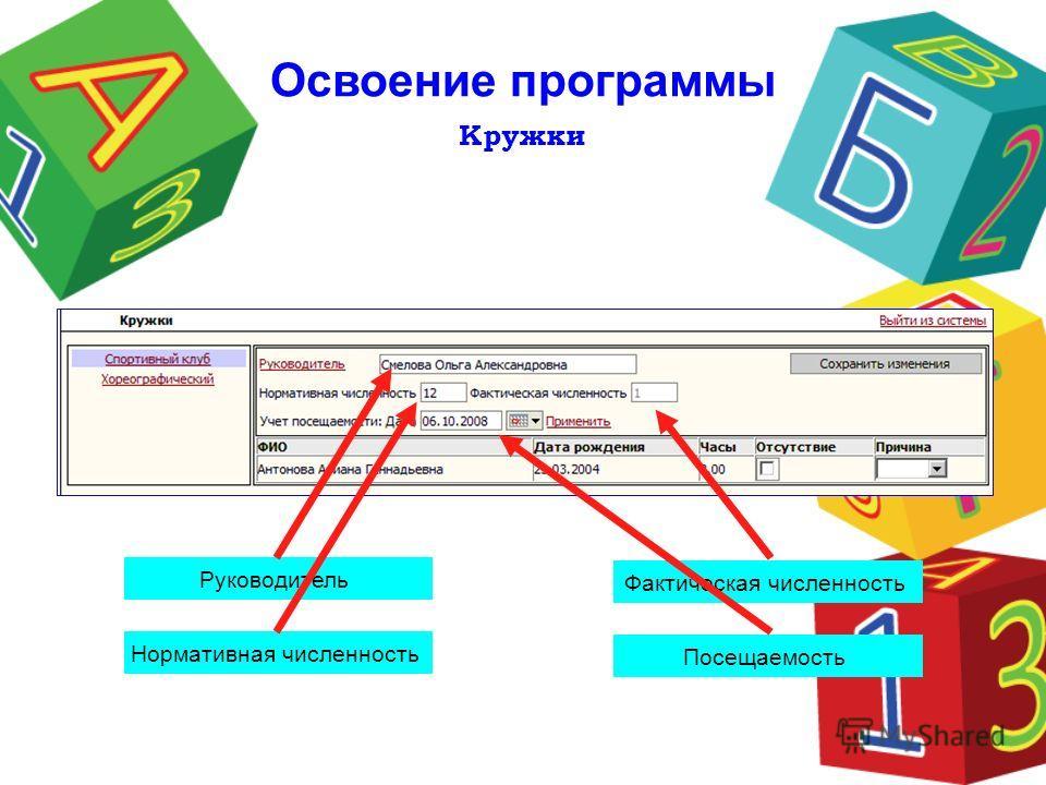 Кружки Освоение программы Нормативная численность Руководитель Посещаемость Фактическая численность
