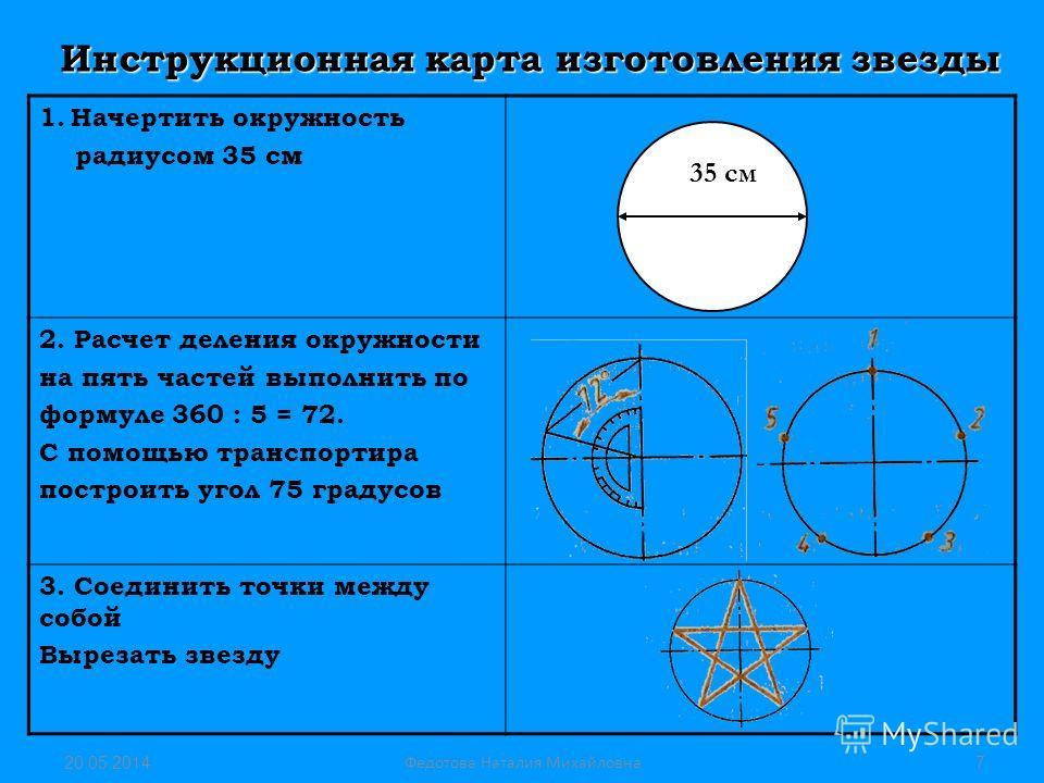 Инструкционная карта изготовления звезды 20.05.2014 Федотова Наталия Михайловна 7 1.Начертить окружность радиусом 35 см 2. Расчет деления окружности на пять частей выполнить по формуле 360 : 5 = 72. С помощью транспортира построить угол 75 градусов 3
