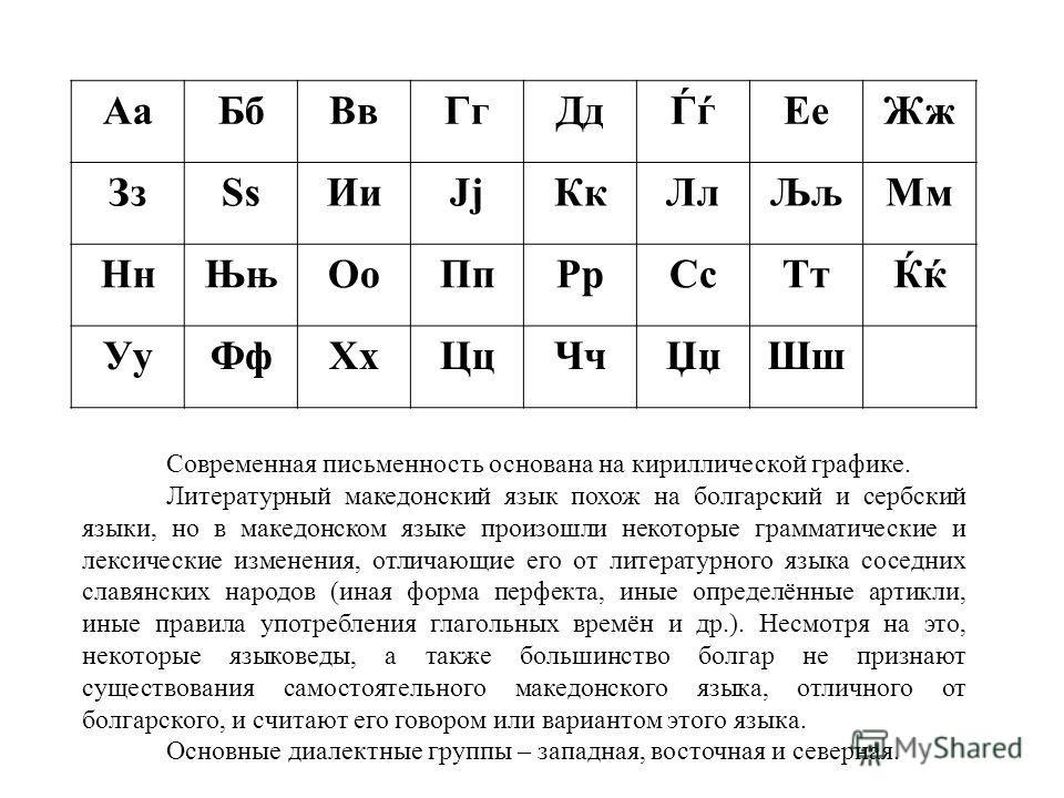 АаБбВвГгДдЃѓЕеЖж ЗзЅѕИиЈјКкЛлЉљМм НнЊњОоПпРрСсТтЌќ УуФфХхЦцЧчЏџШш Современная письменность основана на кириллической графике. Литературный македонский язык похож на болгарский и сербский языки, но в македонском языке произошли некоторые грамматически