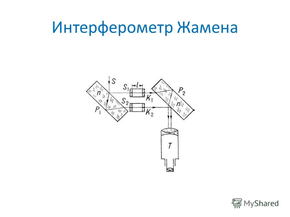 Интерферометр Жамена