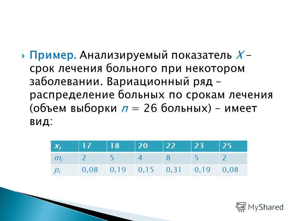 Пример. Анализируемый показатель Х – срок лечения больного при некотором заболевании. Вариационный ряд – распределение больных по срокам лечения (объем выборки n = 26 больных) – имеет вид: xixi 171820222325 mimi 254852 pipi 0,080,190,150,310,190,08
