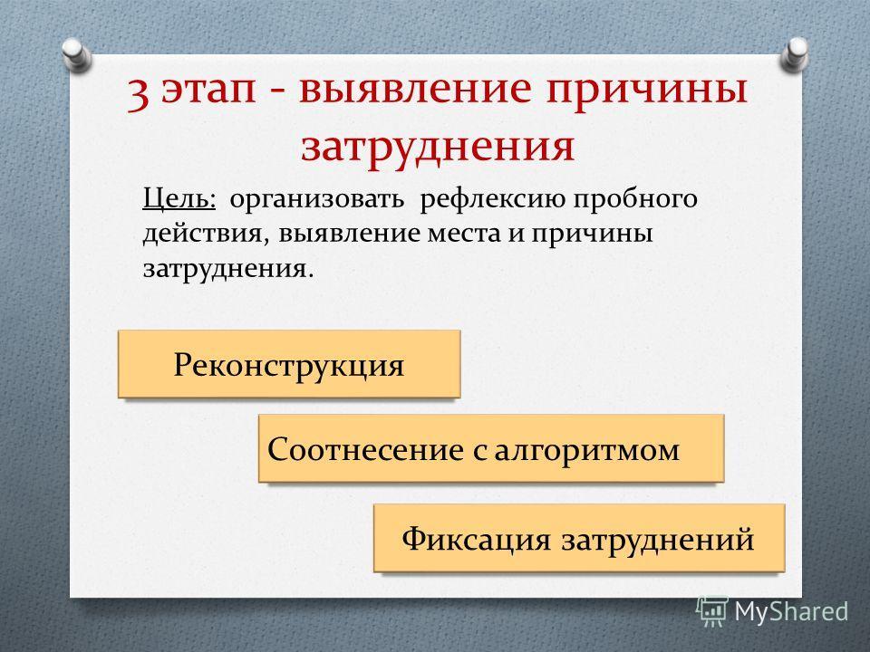 3 этап - выявление причины затруднения Цель: организовать рефлексию пробного действия, выявление места и причины затруднения. Реконструкция Соотнесение с алгоритмом Фиксация затруднений