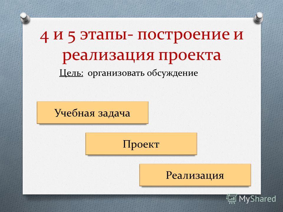 4 и 5 этапы- построение и реализация проекта Цель: организовать обсуждение Учебная задача Проект Реализация