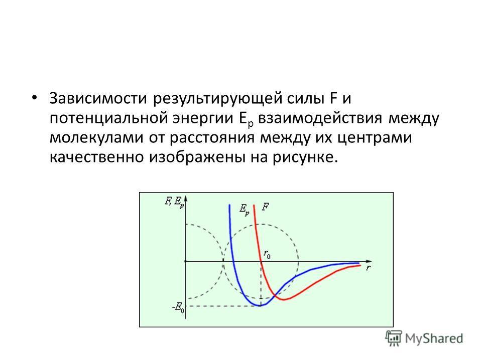 Зависимости результирующей силы F и потенциальной энергии E p взаимодействия между молекулами от расстояния между их центрами качественно изображены на рисунке.