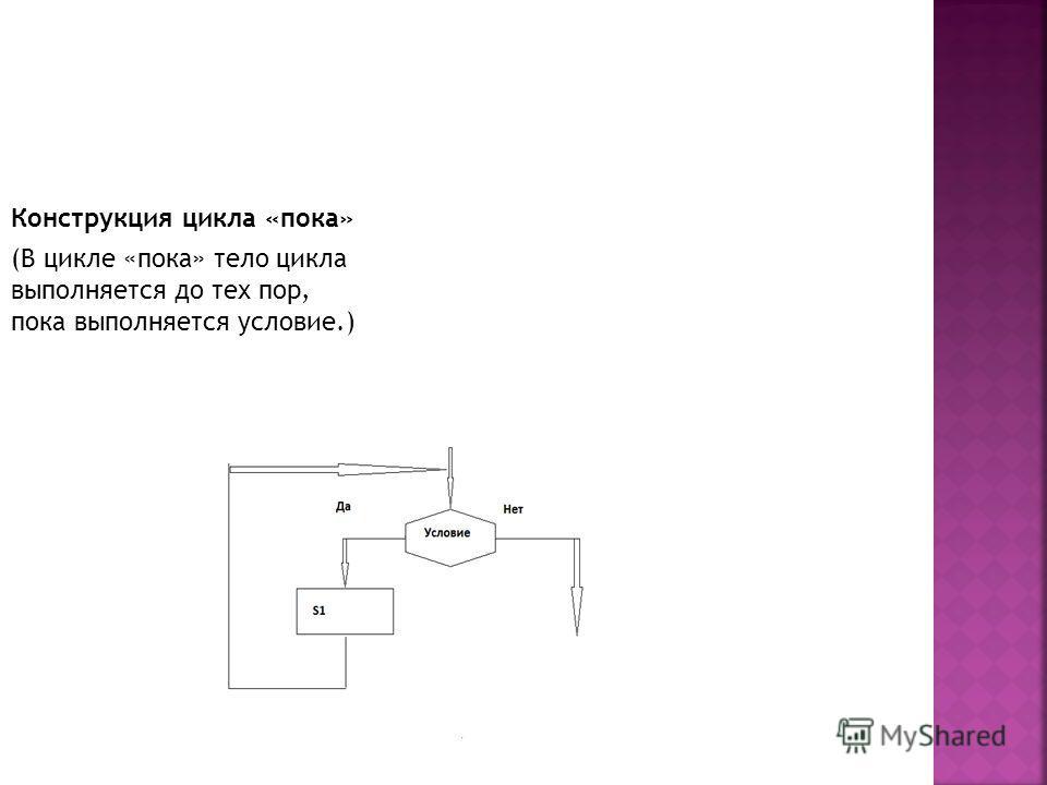 Конструкция цикла «пока» (В цикле «пока» тело цикла выполняется до тех пор, пока выполняется условие.)