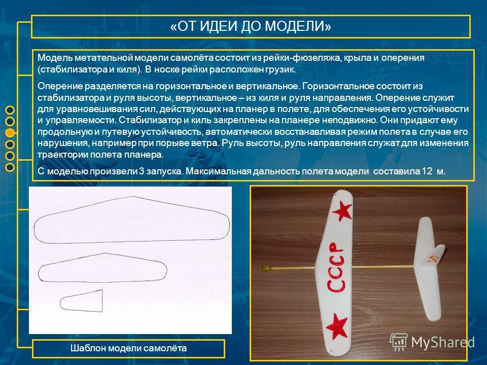 «ОТ ИДЕИ ДО МОДЕЛИ» Модель метательной модели самолёта состоит из рейки-фюзеляжа, крыла и оперения (стабилизатора и киля). В носке рейки расположен грузик. Оперение разделяется на горизонтальное и вертикальное. Горизонтальное состоит из стабилизатора