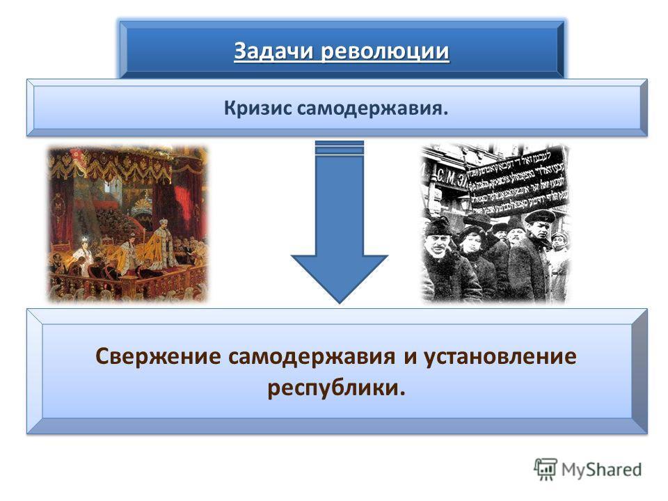 Задачи революции Кризис самодержавия. Свержение самодержавия и установление республики. Свержение самодержавия и установление республики.