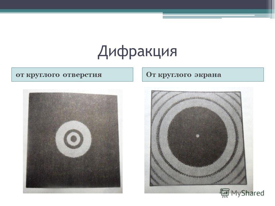 Дифракция от круглого отверстияОт круглого экрана