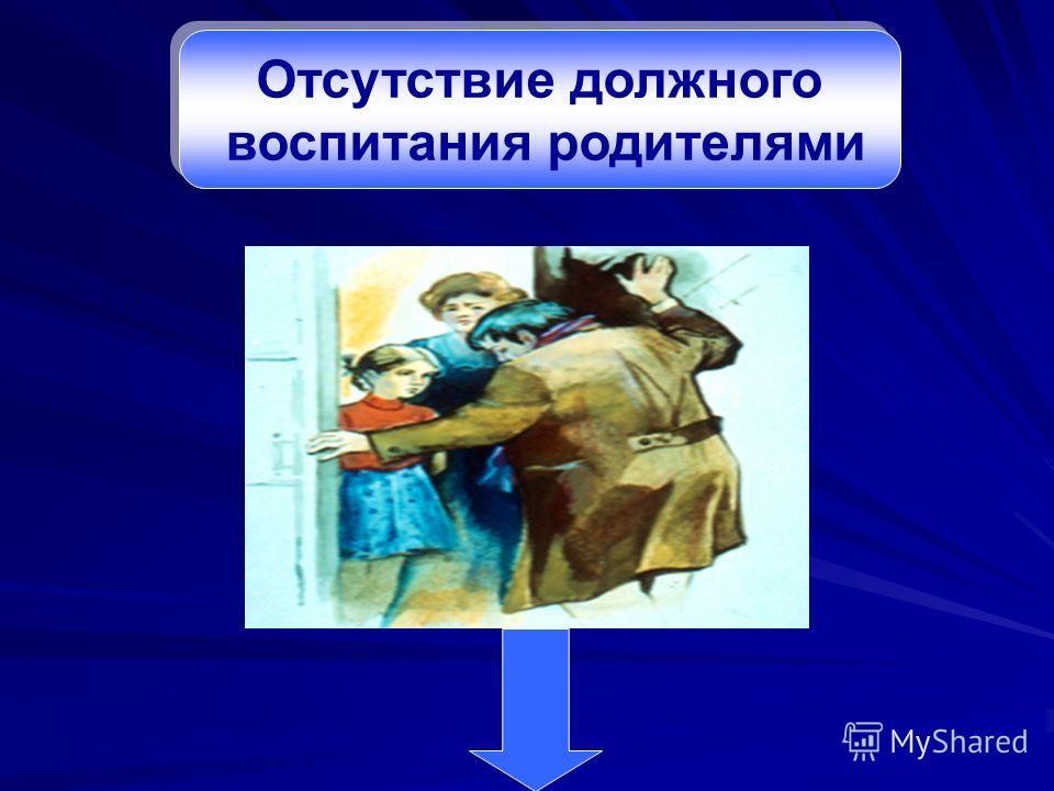 Отсутствие должного воспитания родителями Отсутствие должного воспитания родителями