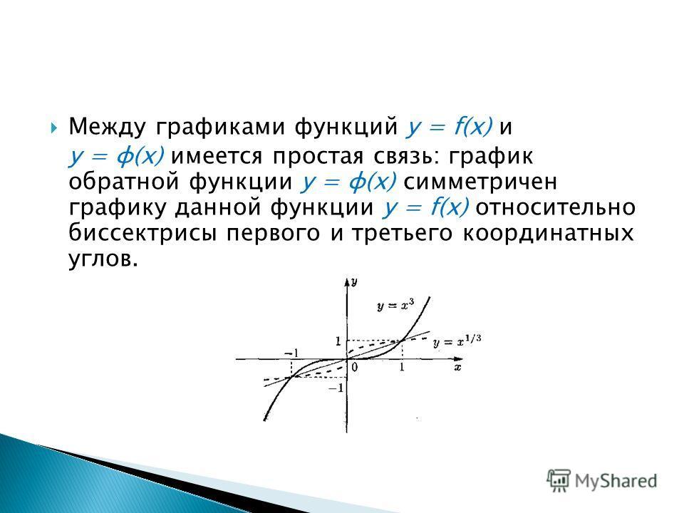 Между графиками функций у = f(x) и у = φ(х) имеется простая связь: график обратной функции у = φ(х) симметричен графику данной функции у = f(x) относительно биссектрисы первого и третьего координатных углов.