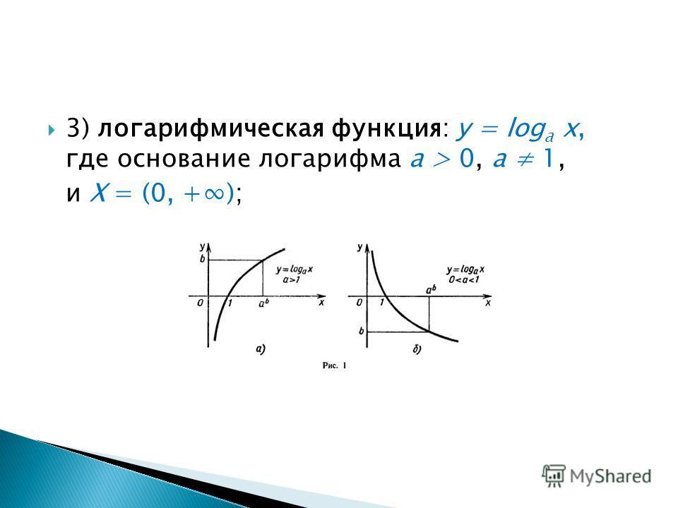 3) логарифмическая функция: у = log a x, где основание логарифма а > 0, а 1, и X = (0, +);