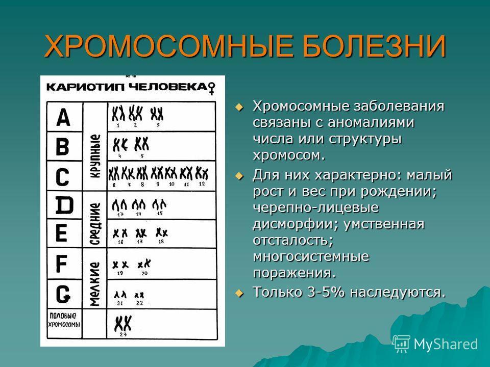 ХРОМОСОМНЫЕ БОЛЕЗНИ Хромосомные заболевания связаны с аномалиями числа или структуры хромосом. Хромосомные заболевания связаны с аномалиями числа или структуры хромосом. Для них характерно: малый рост и вес при рождении; черепно-лицевые дисморфии; ум