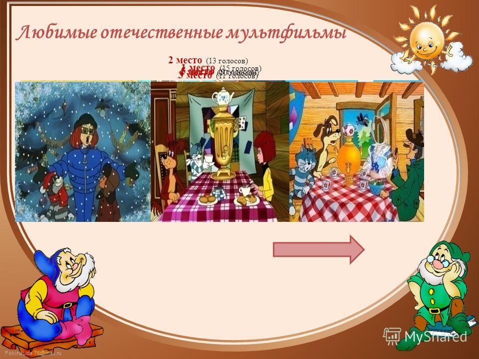FokinaLida.75@mail.ru Любимые отечественные мультфильмы 1 место (15 голосов) 2 место (13 голосов) 3 место (11 голосов) 4 место (10 голосов) 5 место (9 голосов)