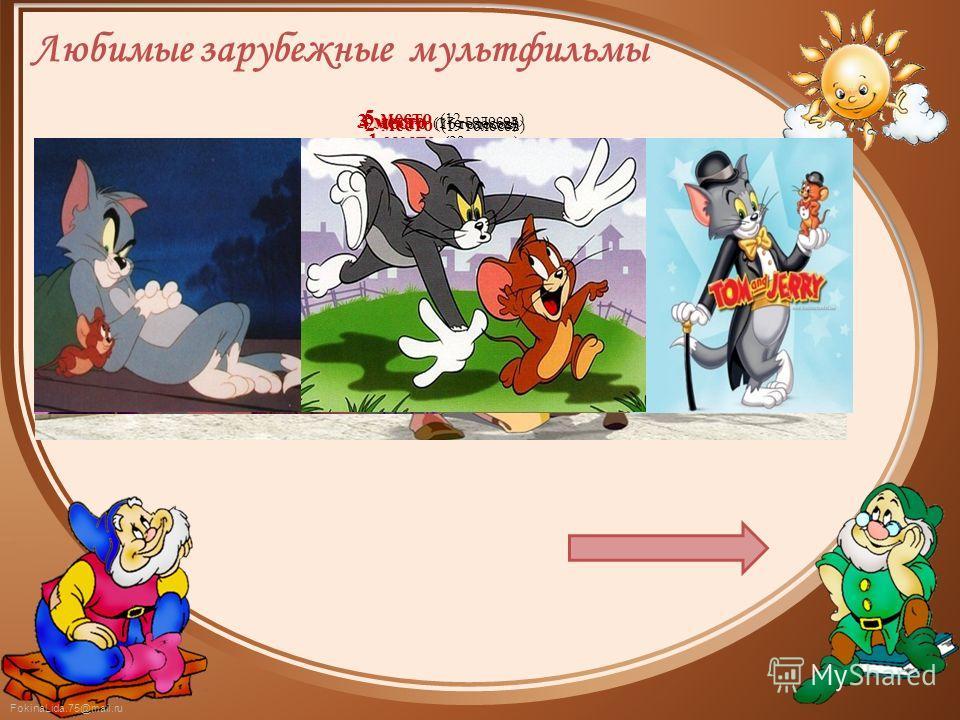 FokinaLida.75@mail.ru Любимые зарубежные мультфильмы 1 место (23 голоса) 2 место (19 голосов) 3 место (17 голосов) 4 место (16 голосов) 5 место (12 голосов)