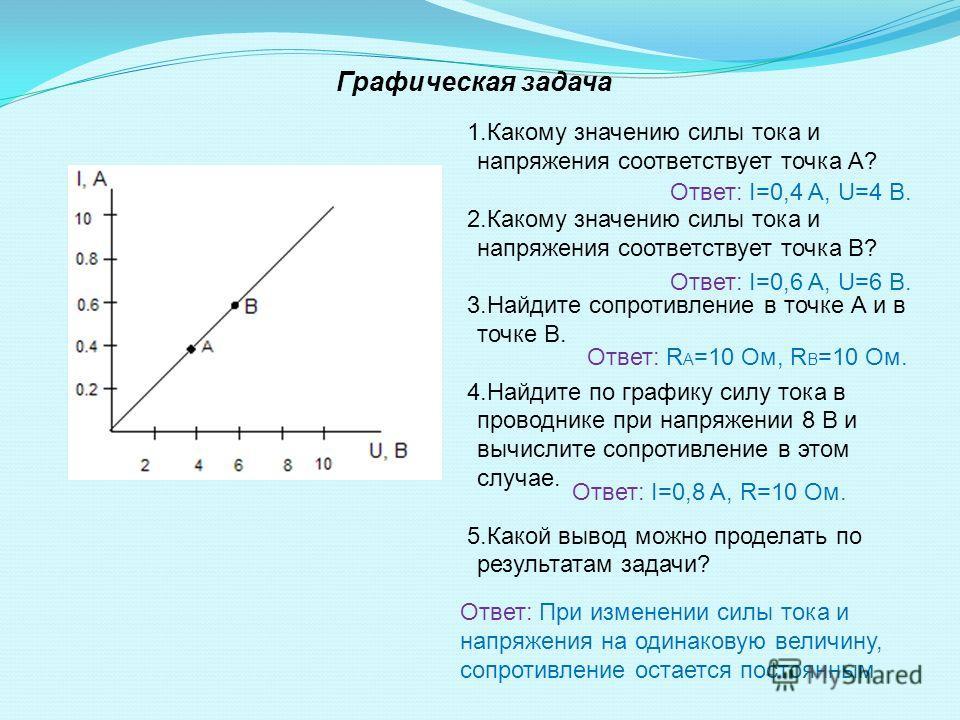 1.Какому значению силы тока и напряжения соответствует точка А? 2.Какому значению силы тока и напряжения соответствует точка В? 3.Найдите сопротивление в точке А и в точке В. 4.Найдите по графику силу тока в проводнике при напряжении 8 В и вычислите
