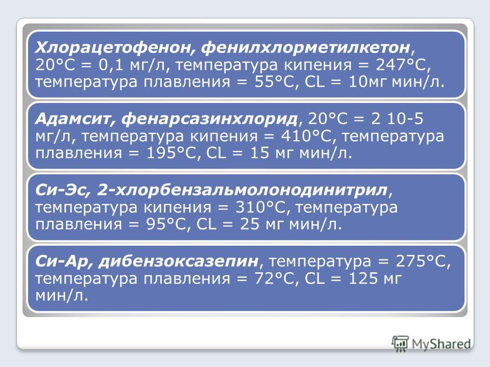 Хлорацетофенон, фенилхлорметилкетон, 20°С = 0,1 мг/л, температура кипения = 247°С, температура плавления = 55°С, СL = 10мг мин/л. Адамсит, фенарсазинхлорид, 20°С = 2 10-5 мг/л, температура кипения = 410°С, температура плавления = 195°С, СL = 15 мг ми
