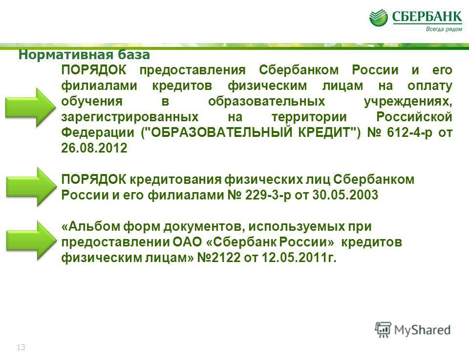 Нормативная база ПОРЯДОК предоставления Сбербанком России и его филиалами кредитов физическим лицам на оплату обучения в образовательных учреждениях, зарегистрированных на территории Российской Федерации (