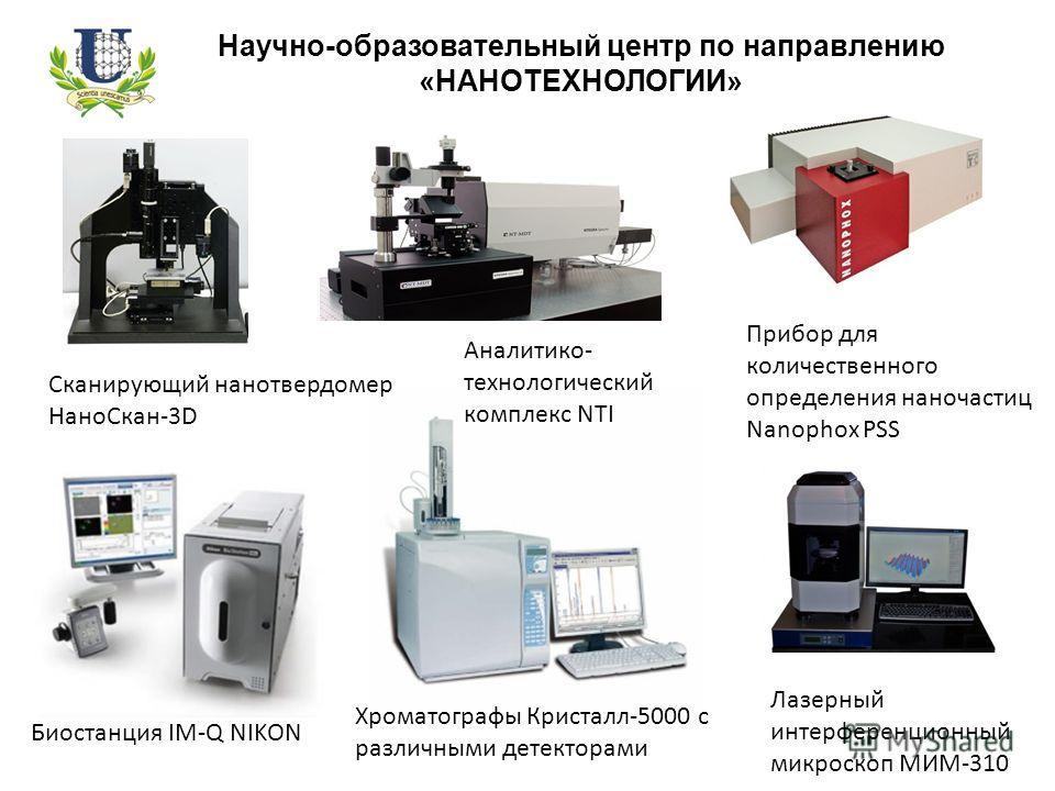 Научно-образовательный центр по направлению «НАНОТЕХНОЛОГИИ» Сканирующий нанотвердомер НаноСкан-3D Аналитико- технологический комплекс NTI Биостанция IM-Q NIKON Прибор для количественного определения наночастиц Nanophox PSS Хроматографы Кристалл-5000