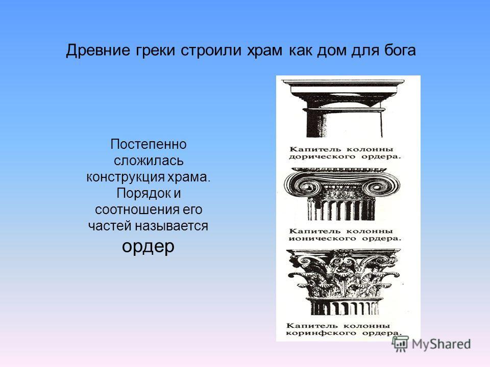 Древние греки строили храм как дом для бога Постепенно сложилась конструкция храма. Порядок и соотношения его частей называется ордер