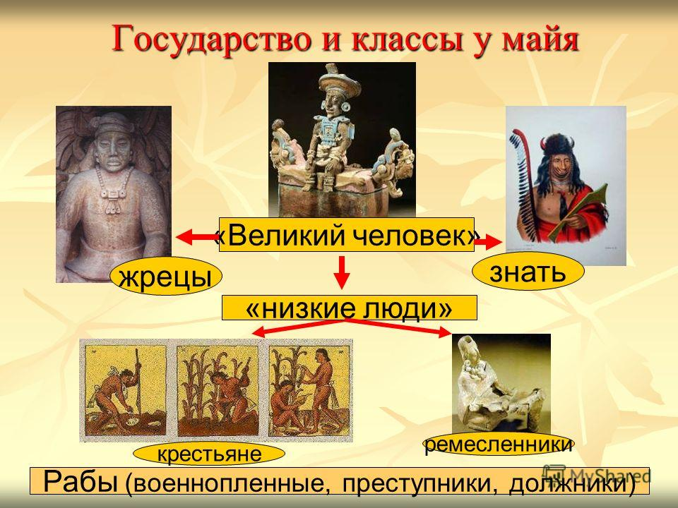 жрецы знать «Великий человек» «низкие люди» крестьяне ремесленники Рабы (военнопленные, преступники, должники) Государство и классы у майя