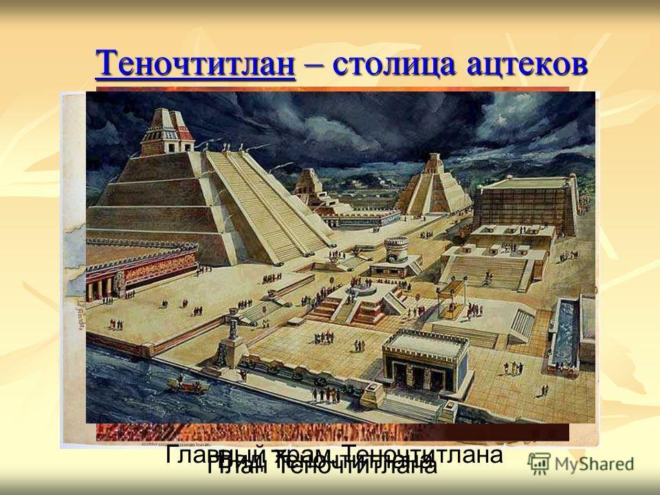 Теночтитлан – столица ацтеков План ТеночтитланаВид Теночтитлана Главный храм Теночтитлана