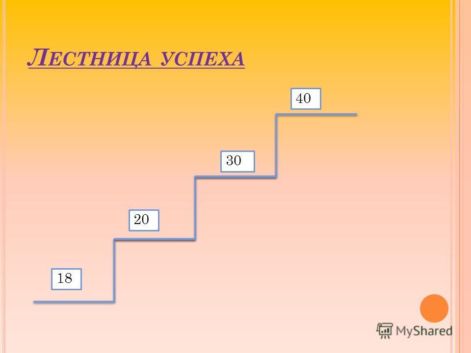 Л ЕСТНИЦА УСПЕХА 18 20 30 40