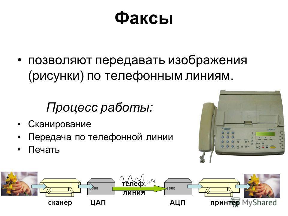 Факсы позволяют передавать изображения (рисунки) по телефонным линиям. Процесс работы: Сканирование Передача по телефонной линии Печать ЦАПАЦПсканерпринтер телеф. линия