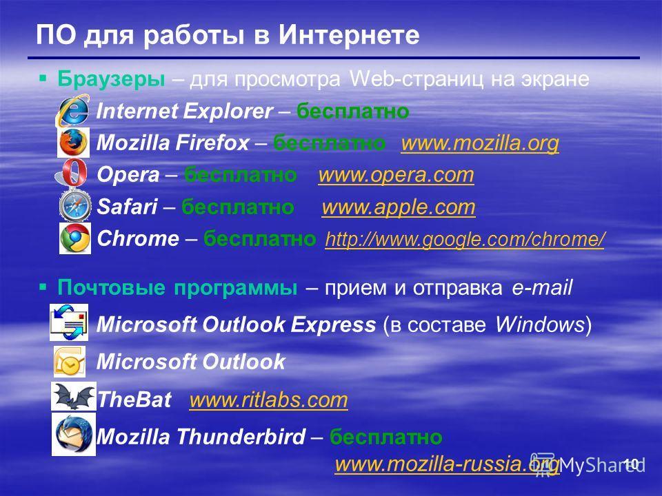 10 ПО для работы в Интернете Браузеры – для просмотра Web-страниц на экране Internet Explorer – бесплатно Mozilla Firefox – бесплатно www.mozilla.orgwww.mozilla.org Opera – бесплатно www.opera.comwww.opera.com Safari – бесплатно www.apple.comwww.appl