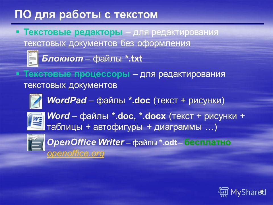 6 ПО для работы с текстом Текстовые редакторы – для редактирования текстовых документов без оформления Блокнот – файлы *.txt Текстовые процессоры – для редактирования текстовых документов WordPad – файлы *.doc (текст + рисунки) Word – файлы *.doc, *.