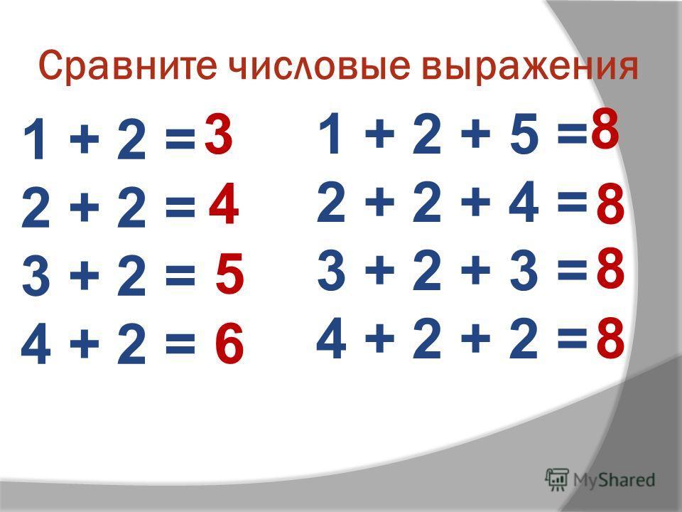 Сравните числовые выражения 1 + 2 = 2 + 2 = 3 + 2 = 4 + 2 = 3 4 5 6 8 1 + 2 + 5 = 2 + 2 + 4 = 3 + 2 + 3 = 4 + 2 + 2 = 8 8 8
