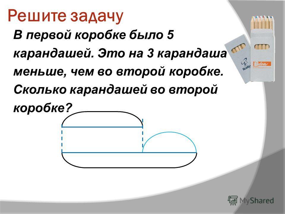 Решите задачу В первой коробке было 5 карандашей. Это на 3 карандаша меньше, чем во второй коробке. Сколько карандашей во второй коробке?