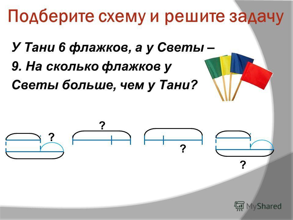 Подберите схему и решите задачу У Тани 6 флажков, а у Светы – 9. На сколько флажков у Светы больше, чем у Тани? ? ? ? ?