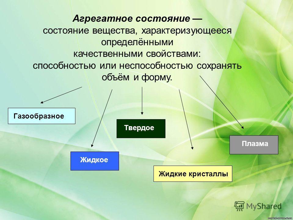 Агрегатное состояние состояние вещества, характеризующееся определёнными качественными свойствами: способностью или неспособностью сохранять объём и форму. Газообразное Жидкое Твердое Плазма Жидкие кристаллы