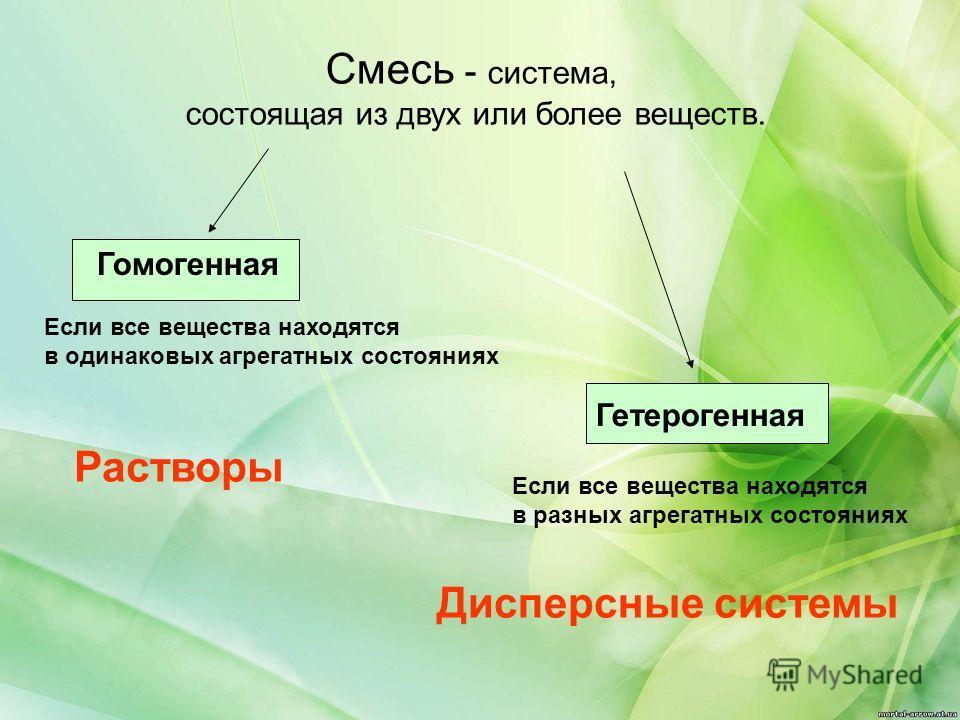 Смесь - система, состоящая из двух или более веществ. Гомогенная Гетерогенная Если все вещества находятся в одинаковых агрегатных состояниях Если все вещества находятся в разных агрегатных состояниях Растворы Дисперсные системы