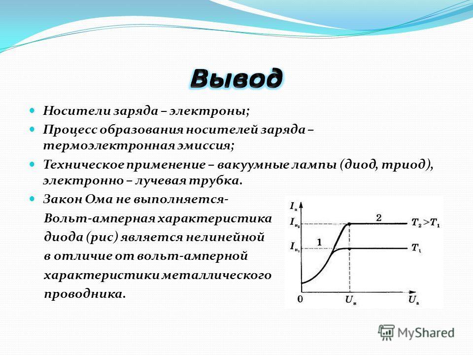 Носители заряда – электроны; Процесс образования носителей заряда – термоэлектронная эмиссия; Техническое применение – вакуумные лампы (диод, триод), электронно – лучевая трубка. Закон Ома не выполняется- Вольт-амперная характеристика диода (рис) явл