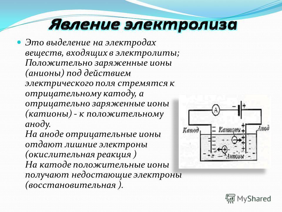 Это выделение на электродах веществ, входящих в электролиты; Положительно заряженные ионы (анионы) под действием электрического поля стремятся к отрицательному катоду, а отрицательно заряженные ионы (катионы) - к положительному аноду. На аноде отрица