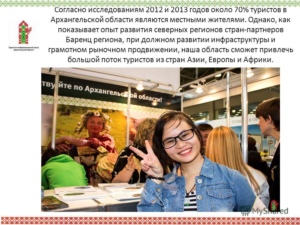 Согласно исследованиям 2012 и 2013 годов около 70% туристов в Архангельской области являются местными жителями. Однако, как показывает опыт развития северных регионов стран-партнеров Баренц региона, при должном развитии инфраструктуры и грамотном рын