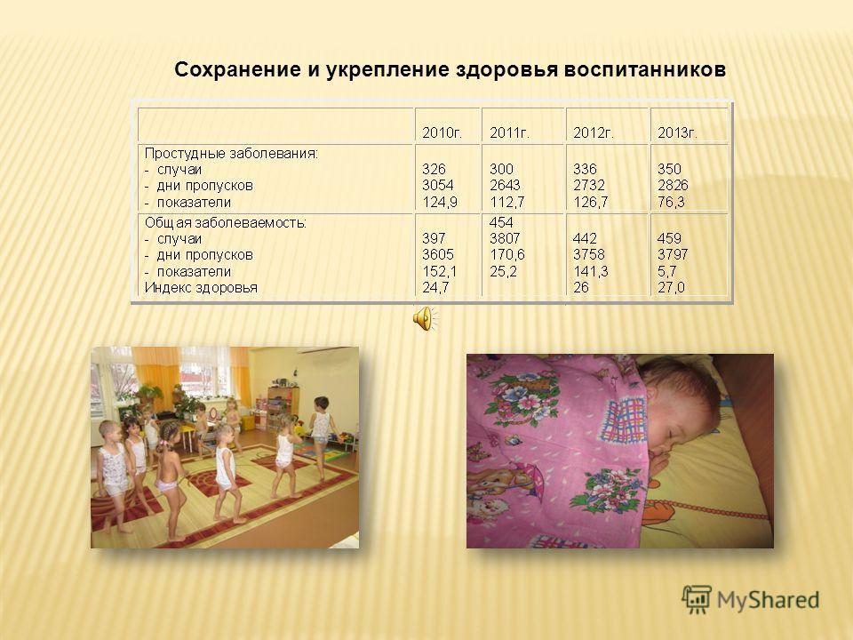 Сохранение и укрепление здоровья воспитанников