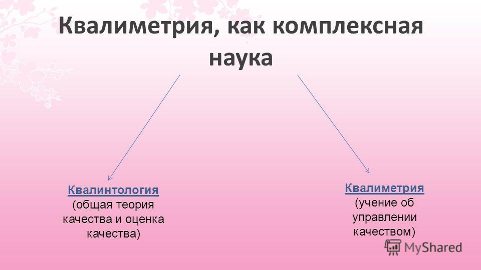Квалиметрия, как комплексная наука Квалинтология (общая теория качества и оценка качества) Квалиметрия (учение об управлении качеством)