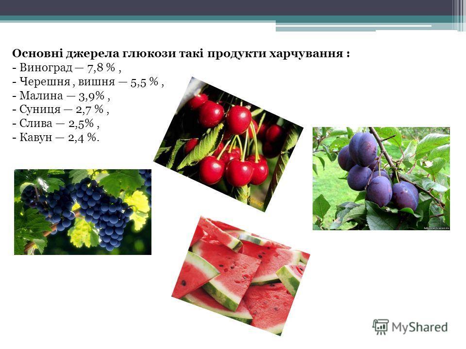 Основні джерела глюкози такі продукти харчування : - Виноград 7,8 %, - Черешня, вишня 5,5 %, - Малина 3,9%, - Суниця 2,7 %, - Слива 2,5%, - Кавун 2,4 %.